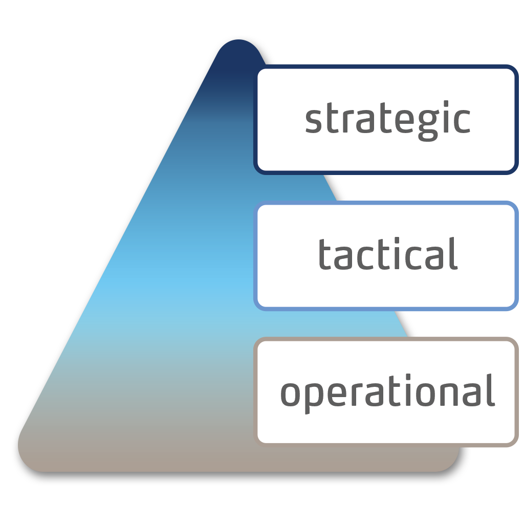 AXT approach triangle